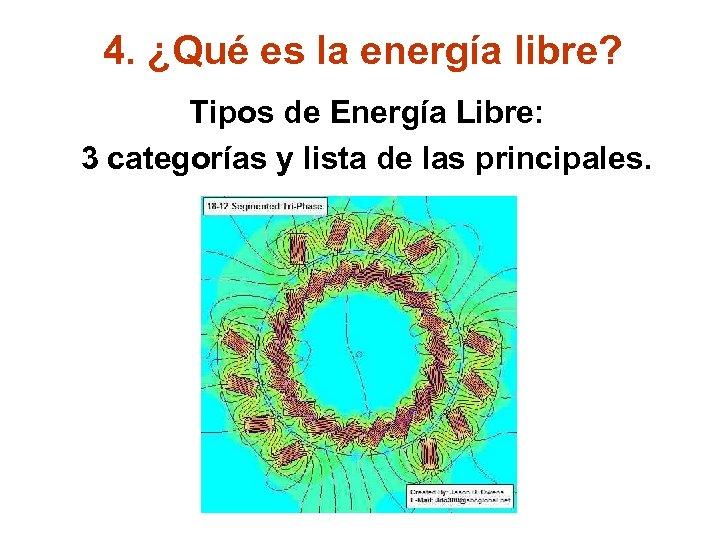 4. ¿Qué es la energía libre? Tipos de Energía Libre: 3 categorías y lista