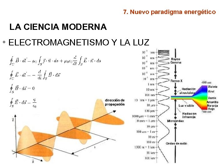 7. Nuevo paradigma energético LA CIENCIA MODERNA • ELECTROMAGNETISMO Y LA LUZ