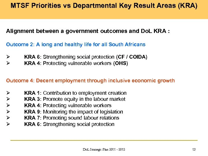 MTSF Priorities vs Departmental Key Result Areas (KRA) Alignment between a government outcomes and