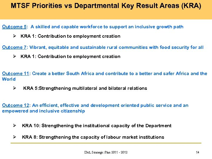 MTSF Priorities vs Departmental Key Result Areas (KRA) Outcome 5: A skilled and capable