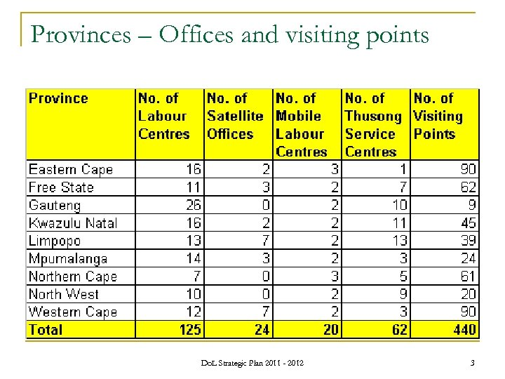 Provinces – Offices and visiting points Do. L Strategic Plan 2011 - 2012 3