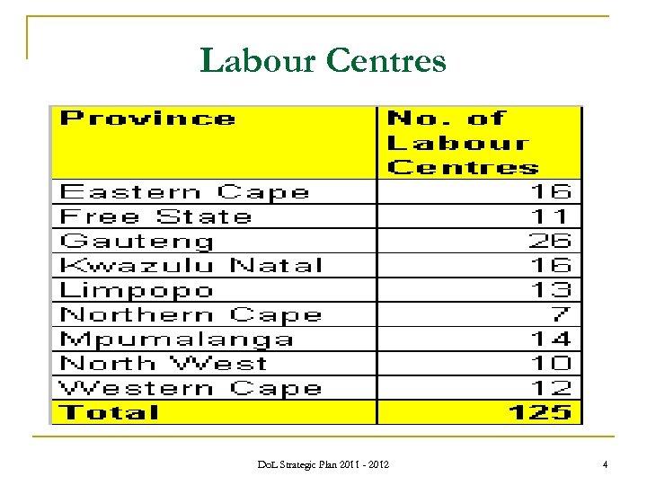 Labour Centres Do. L Strategic Plan 2011 - 2012 4