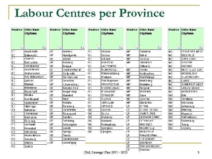 Labour Centres per Province Do. L Strategic Plan 2011 - 2012 5