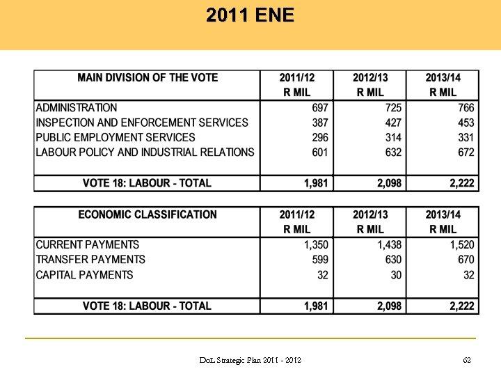 2011 ENE Do. L Strategic Plan 2011 - 2012 62