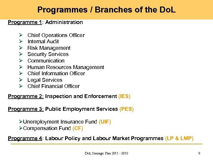 Programmes / Branches of the Do. L Programme 1: Administration Ø Ø Ø Ø