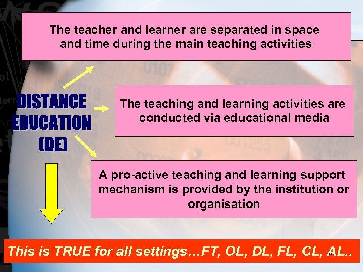 The teacher and learner are separated in space and time during the main teaching
