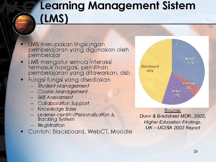 Learning Management Sistem (LMS) • LMS merupakan lingkungan pembelajaran yang digunakan oleh pembelajar •