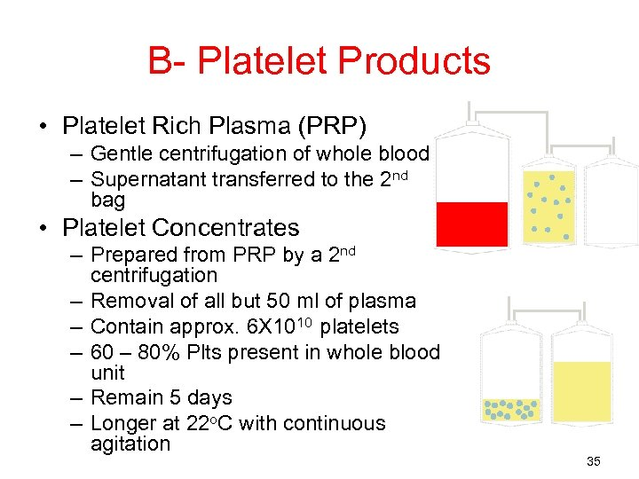 B- Platelet Products • Platelet Rich Plasma (PRP) – Gentle centrifugation of whole blood