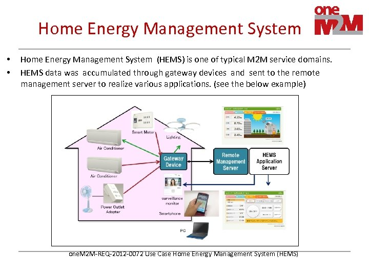 Home Energy Management System • • Home Energy Management System (HEMS) is one of