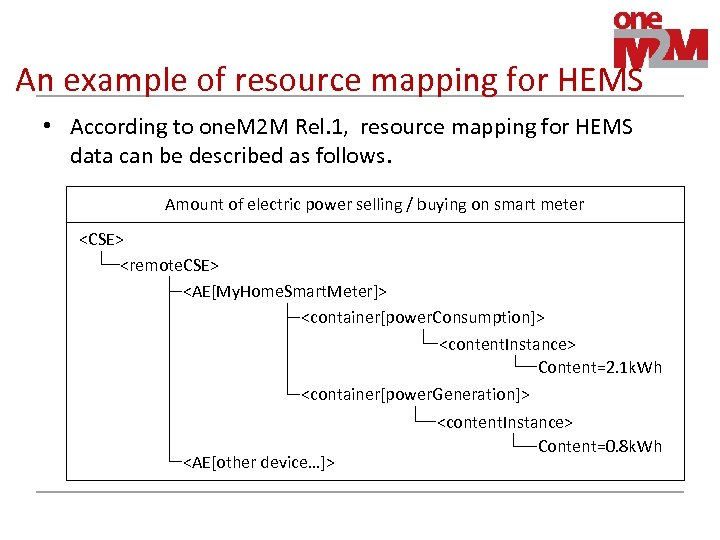 An example of resource mapping for HEMS • According to one. M 2 M