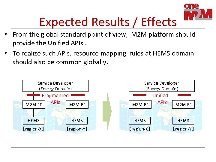 Expected Results / Effects • From the global standard point of view, M 2