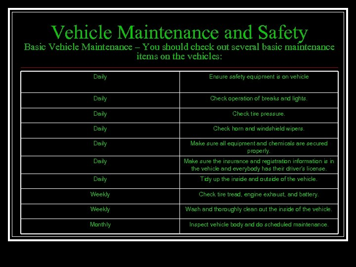 Vehicle Maintenance and Safety Basic Vehicle Maintenance – You should check out several basic