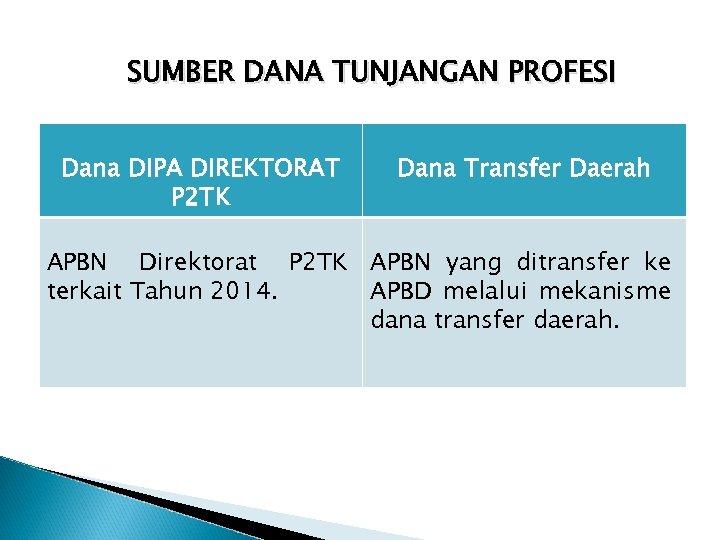 SUMBER DANA TUNJANGAN PROFESI Dana DIPA DIREKTORAT P 2 TK Dana Transfer Daerah APBN