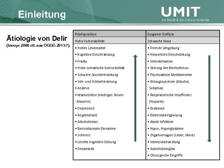 Masterstudium Pflegewissenschaft Einleitung Übersicht Ätiologie von Delir (Inouye 2006 zit. aus ÖGGG 2013: 7)