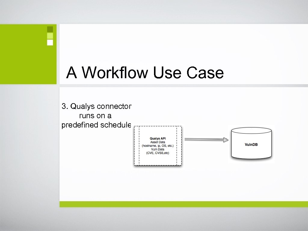 A Workflow Use Case 3. Qualys connector runs on a predefined schedule