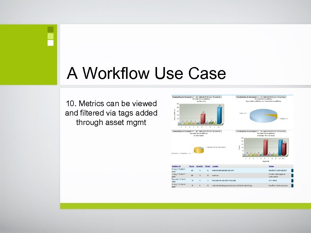 A Workflow Use Case 10. Metrics can be viewed and filtered via tags added