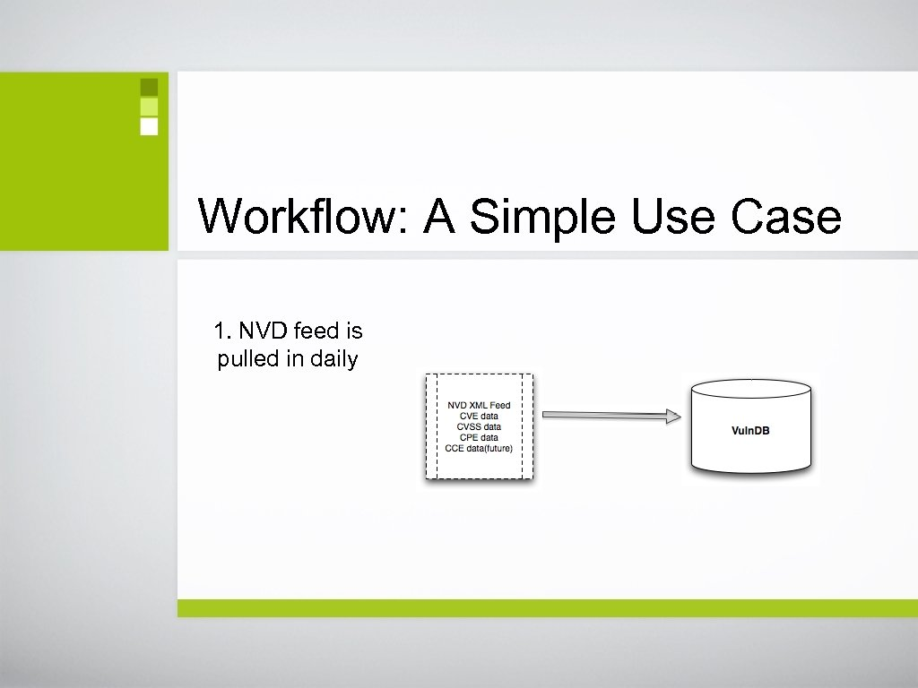 Workflow: A Simple Use Case 1. NVD feed is pulled in daily