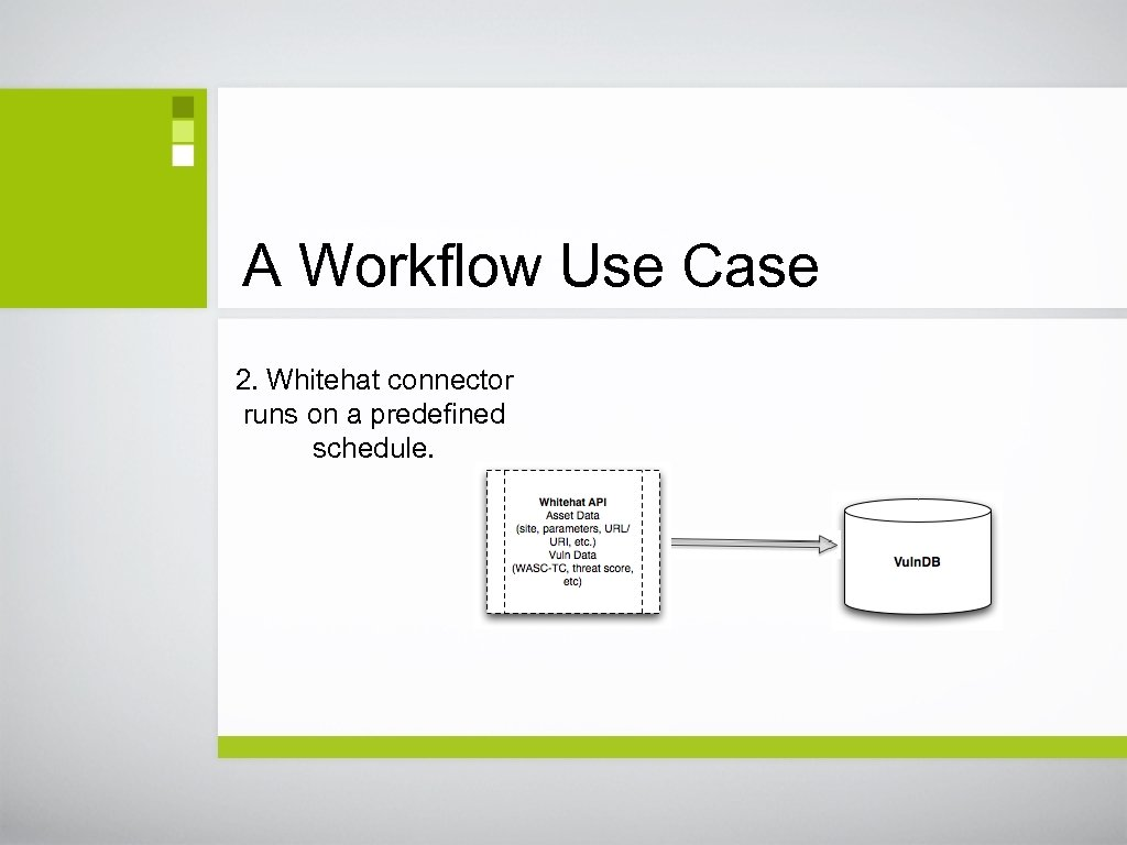 A Workflow Use Case 2. Whitehat connector runs on a predefined schedule.