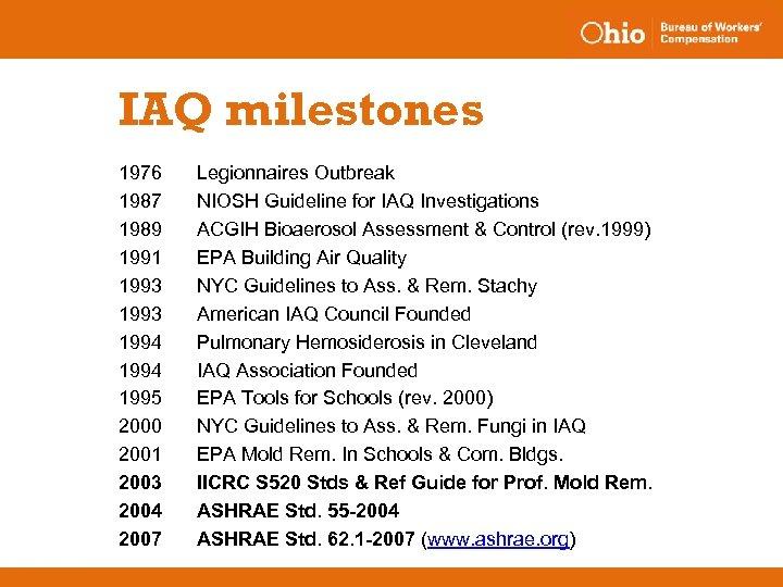 IAQ milestones 1976 1987 1989 1991 1993 1994 1995 2000 2001 2003 2004 2007