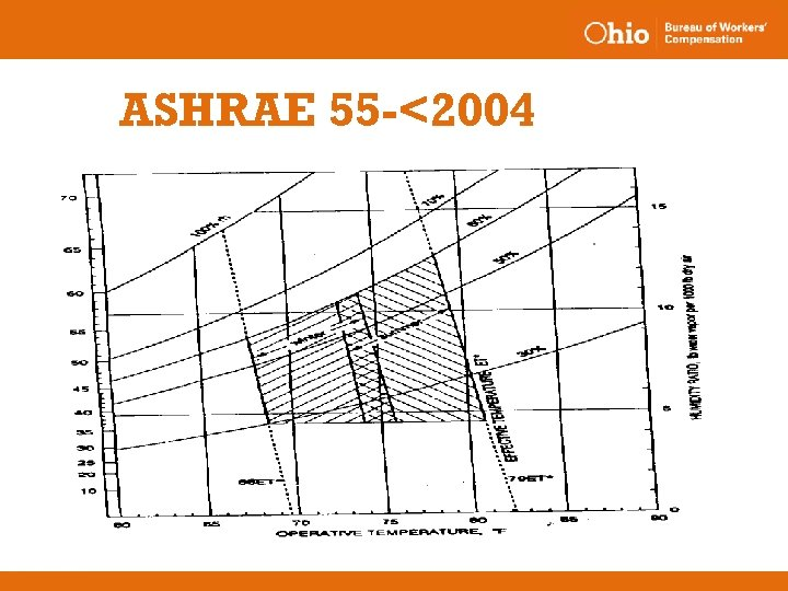 ASHRAE 55 -<2004