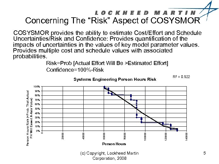 "Concerning The ""Risk"" Aspect of COSYSMOR provides the ability to estimate Cost/Effort and Schedule"
