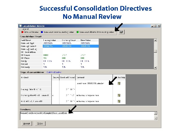 Successful Consolidation Directives No Manual Review