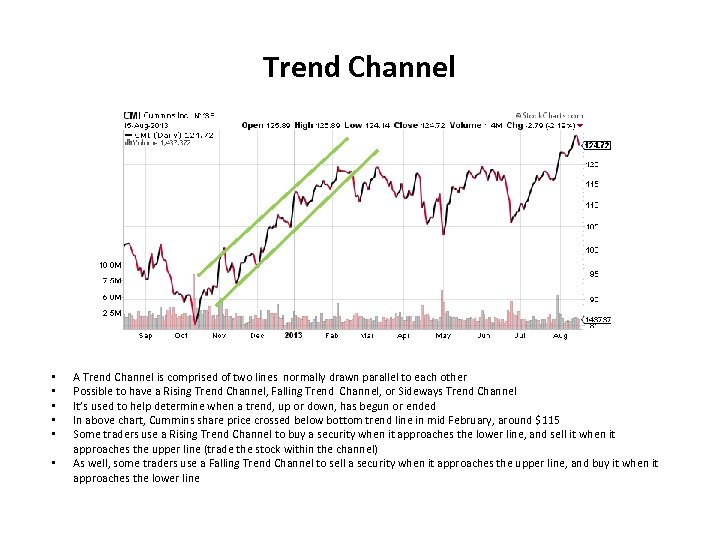 Trend Channel • • • A Trend Channel is comprised of two lines normally