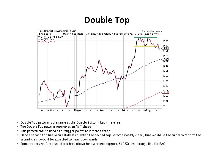 Double Top pattern is the same as the Double Bottom, but in reverse The