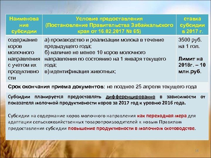 Наименова ние субсидии Условие предоставления ставка (Постановление Правительства Забайкальского субсидии края от 16. 02.