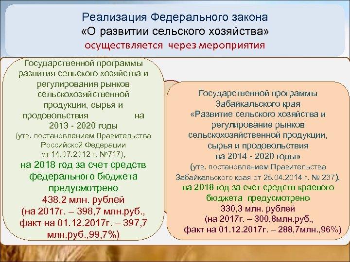Реализация Федерального закона «О развитии сельского хозяйства» осуществляется через мероприятия Государственной программы развития сельского