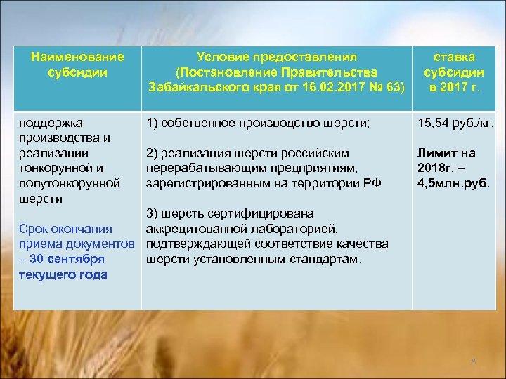 Наименование субсидии поддержка производства и реализации тонкорунной и полутонкорунной шерсти Условие предоставления (Постановление Правительства