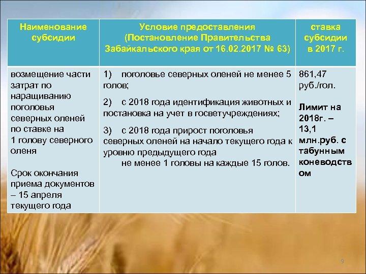 Наименование субсидии возмещение части затрат по наращиванию поголовья северных оленей по ставке на 1