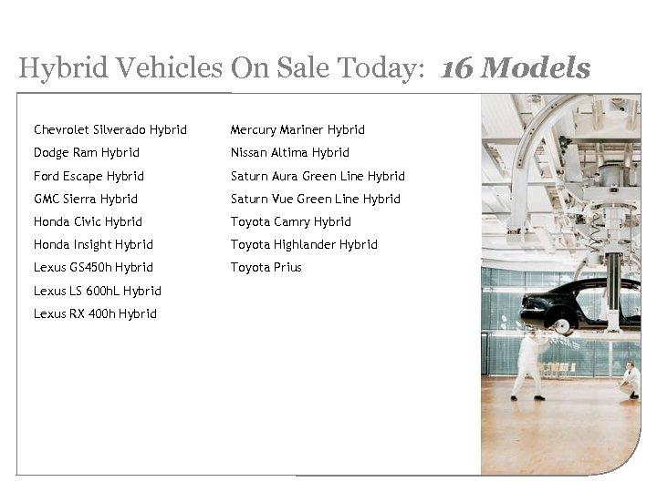 Hybrid Vehicles On Sale Today: 16 Models Chevrolet Silverado Hybrid Mercury Mariner Hybrid Dodge