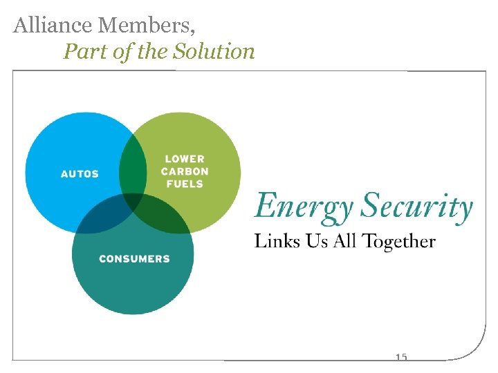 Alliance Members, Part of the Solution 15