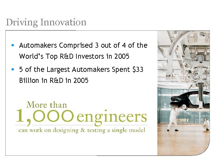 Driving Innovation § Automakers Comprised 3 out of 4 of the World's Top R&D