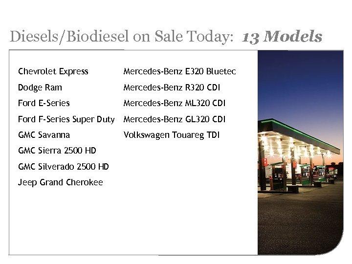 Diesels/Biodiesel on Sale Today: 13 Models Chevrolet Express Mercedes-Benz E 320 Bluetec Dodge Ram