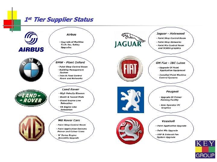 1 st Tier Supplier Status