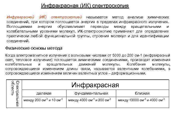 Инфракрасная (ИК) спектроскопия Инфракрасной (ИК) спектроскопией называется метод анализа химических соединений, при котором поглощается