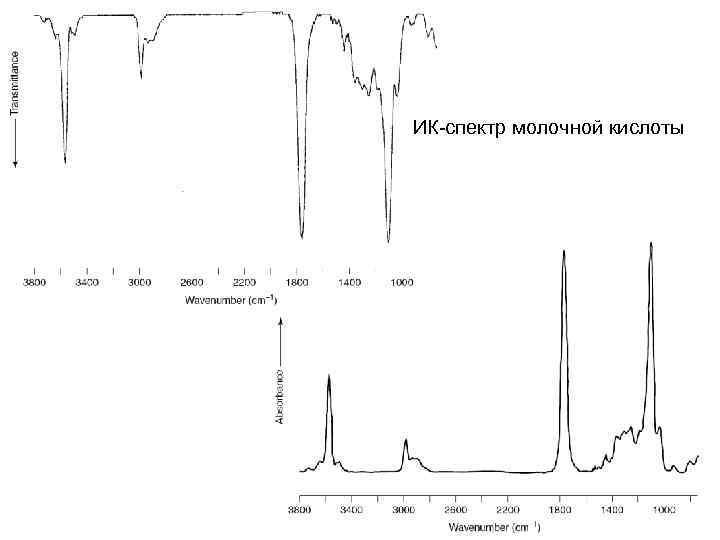 ИК-спектр молочной кислоты