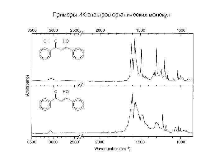 Примеры ИК-спектров органических молекул