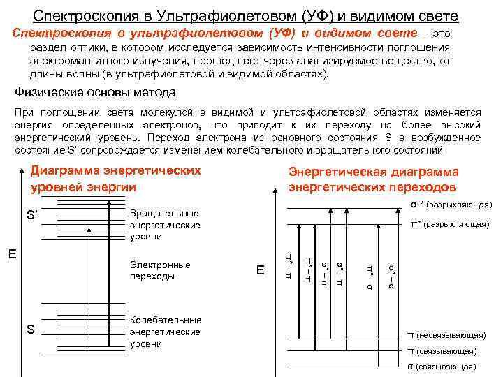 Спектроскопия в Ультрафиолетовом (УФ) и видимом свете Спектроскопия в ультрафиолетовом (УФ) и видимом свете