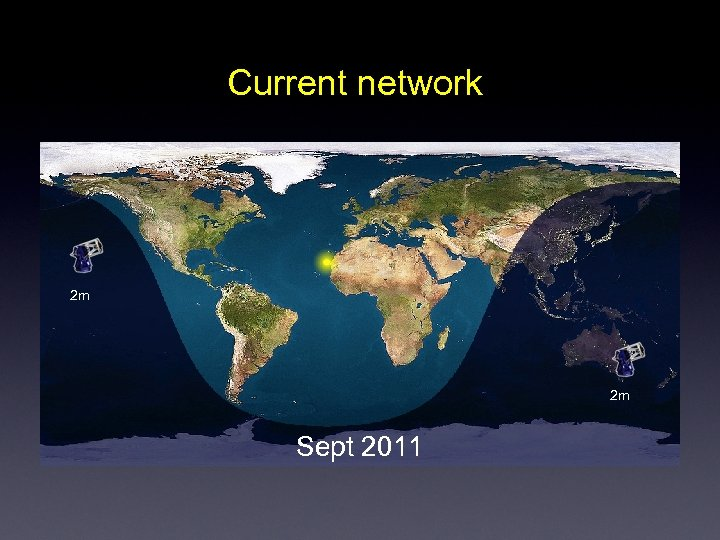 Current network 2 m 2 m Sept 2011