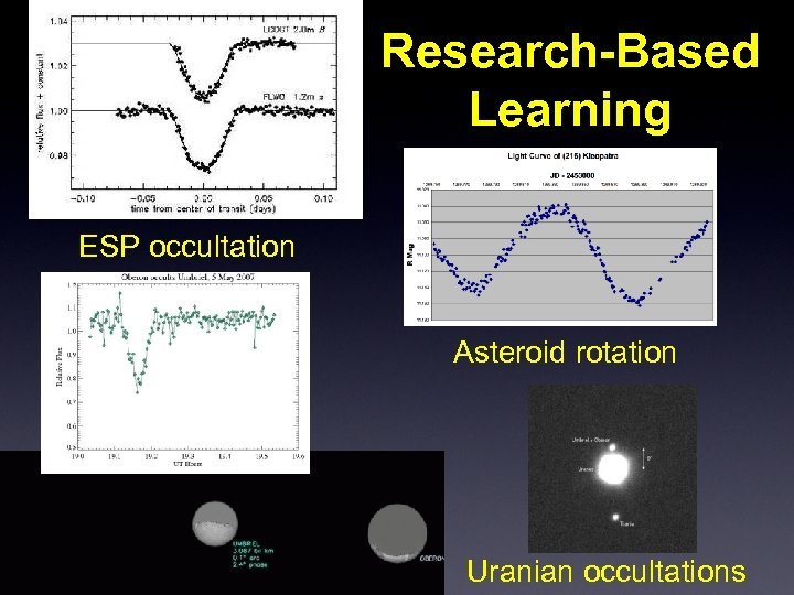 Research-Based Learning ESP occultation Asteroid rotation Uranian occultations