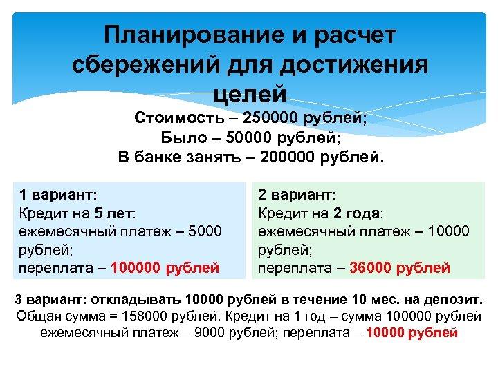 Планирование и расчет сбережений для достижения целей Стоимость – 250000 рублей; Было – 50000