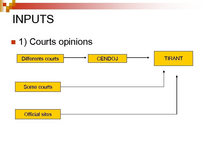 INPUTS n 1) Courts opinions Differents courts Some courts Official sites CENDOJ TIRANT