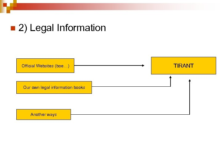 n 2) Legal Information Official Websites (boe…) Our own legal information books Another ways