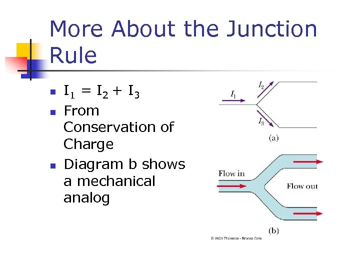 More About the Junction Rule n n n I 1 = I 2 +