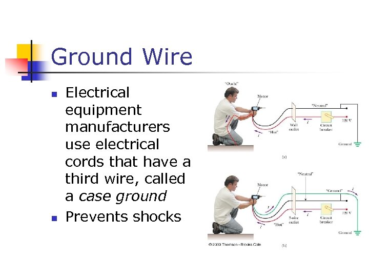 Ground Wire n n Electrical equipment manufacturers use electrical cords that have a third