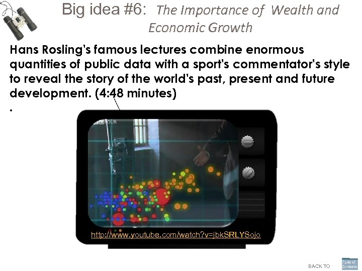 Big idea #6: The Importance of Wealth and Economic Growth Hans Rosling's famous lectures