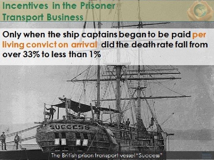 """Incentives in the Prisoner Transport Business The British prison transport vessel """"Success"""""""